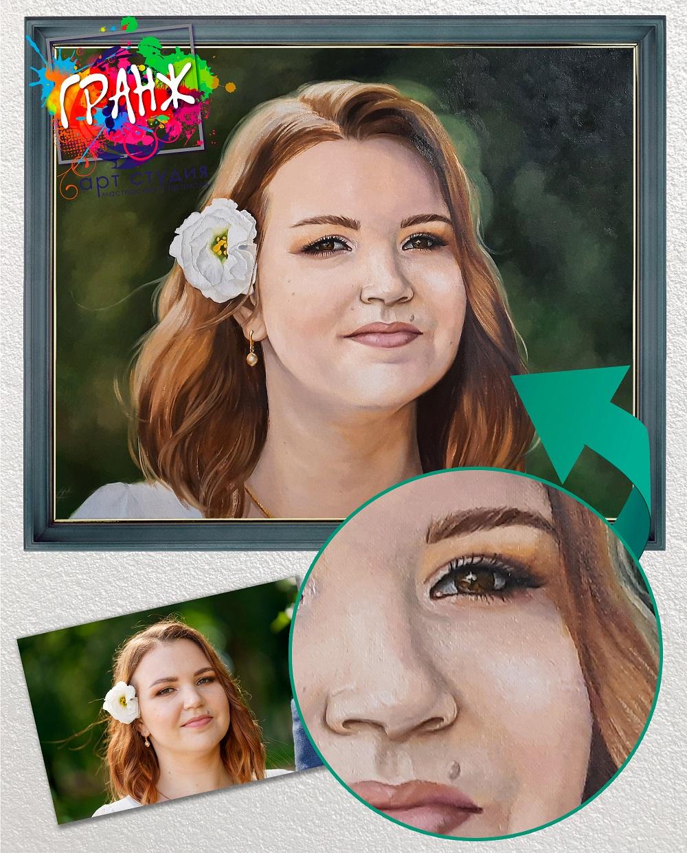 Портрет в живописи